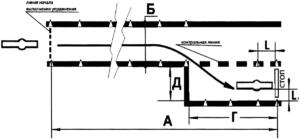 Остановка для безопасной посадки или высадки пассажиров